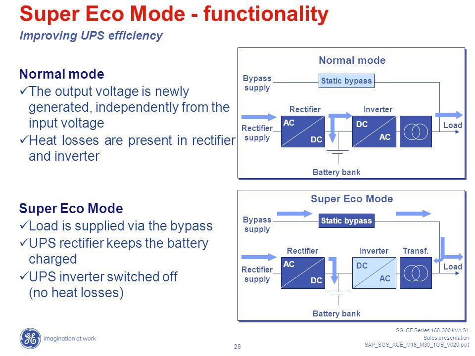 SuperEcoMode حفاظت بک فید دستگاه یو پی اس | یو پی اس | باتری