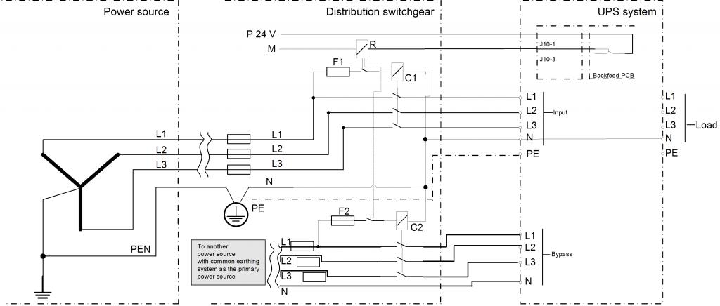 easy backfeedprotectiondualmains 1024x436 حفاظت بک فید دستگاه یو پی اس | یو پی اس | باتری