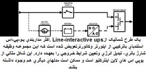 Ups های Line-interactive