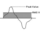 نمودار کرست فاکتور