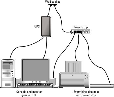 یو پی اس برای کامپیوتر و لپ تاپ